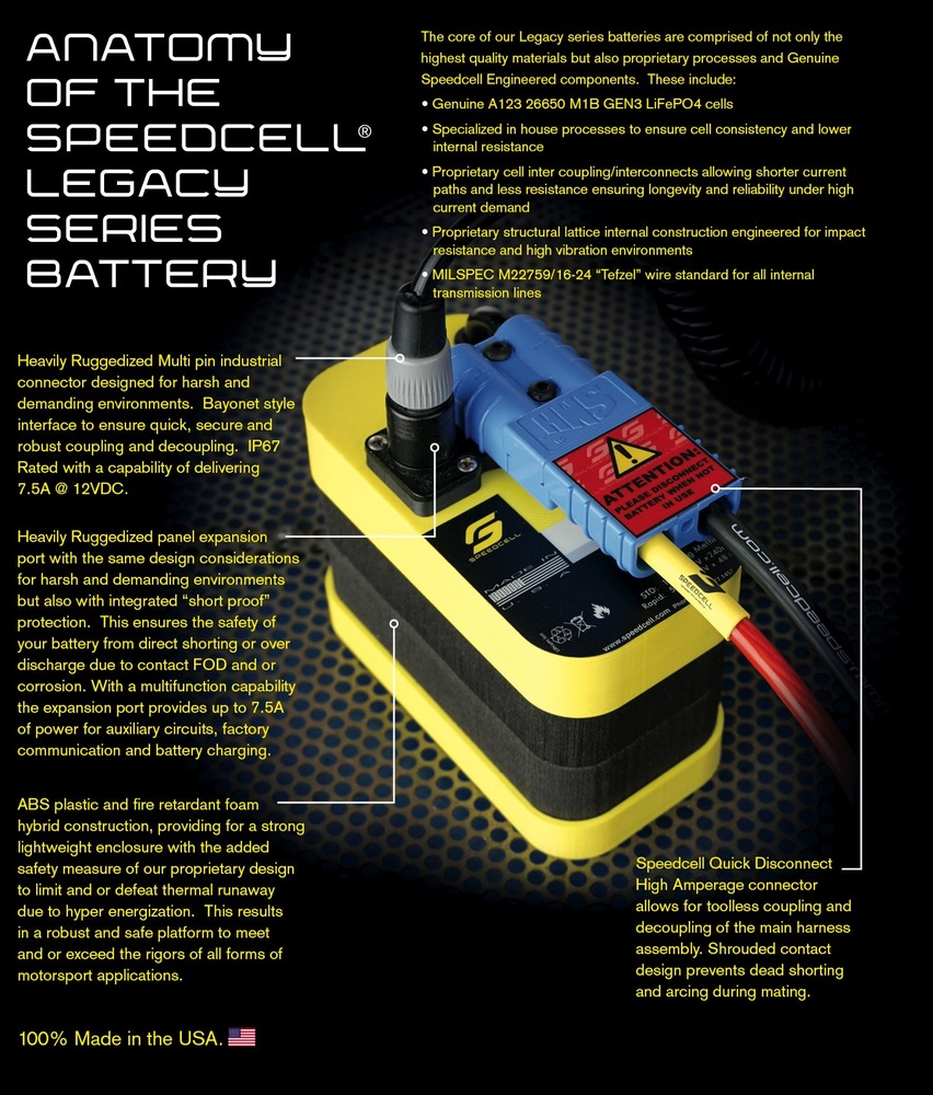 Fs Speedcell Supersport Superbike Batteries With Quick Disconnect Wire Harness Yamaha R1 Forum Yzf Forums